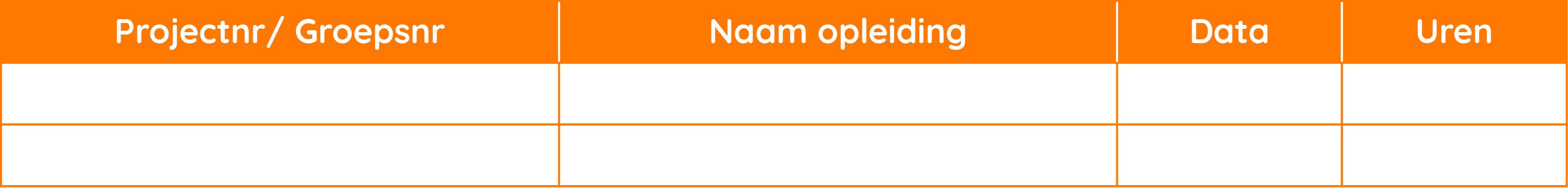 Projectnr - Groepsnr - Naam opleiding - Data - Uren